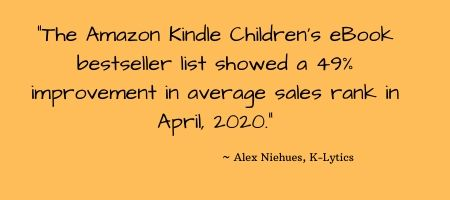 The Amazon Kindle Children's eBook bestseller list showed a 49% improvement in average sales rank in April, 2020.